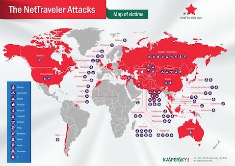 NetTraveler Atack
