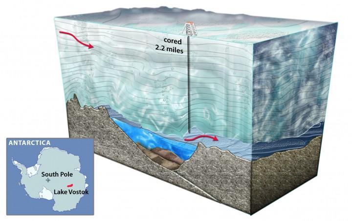Схема бурения скважины озера Восток