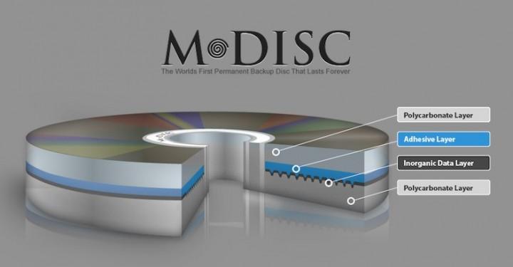 mdisc0