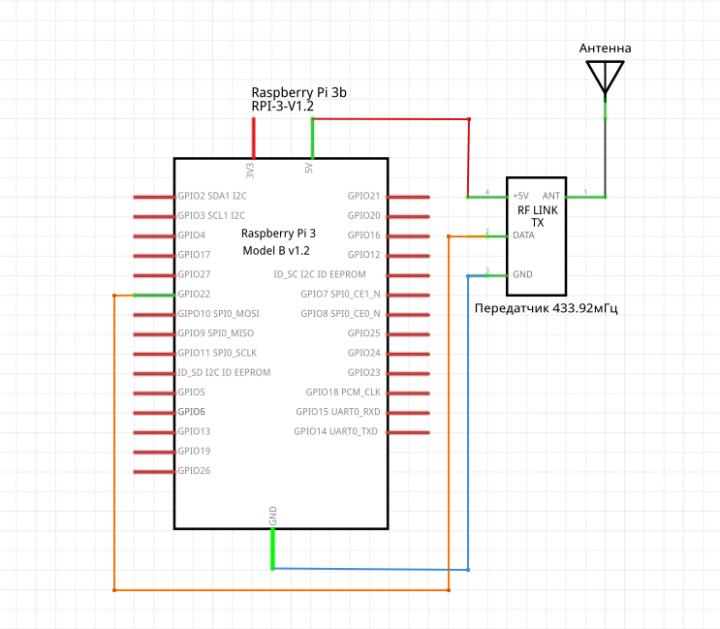 Схема подключения приёмника к RPi