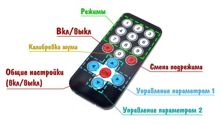 remote-map